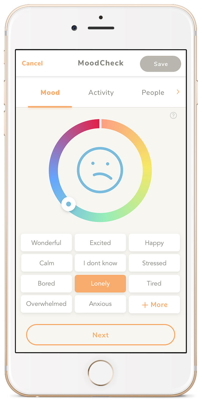 Image result for MENTAL WELL-BEING TRACKER